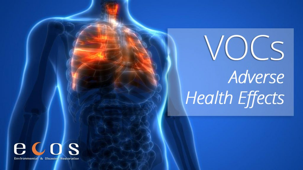 Adverse Health Effects of VOCs